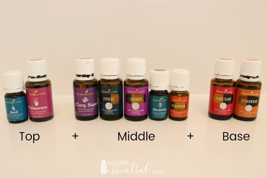 balanced essential oil blend